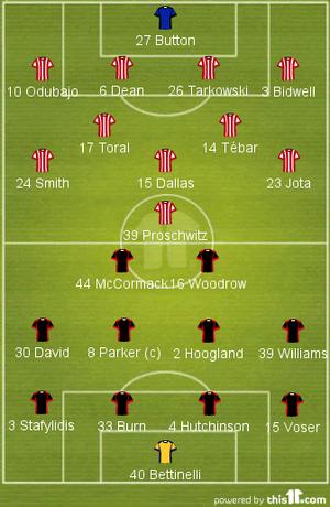 Brentford 0-1 Fulham (2014-15 Lineups)