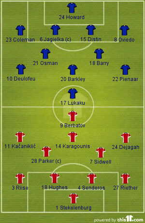 Everton 4-1 Fulham (2013-14 Lineups)