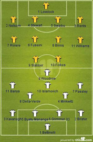Sutton 0-1 Fulham U21 (Lineups)