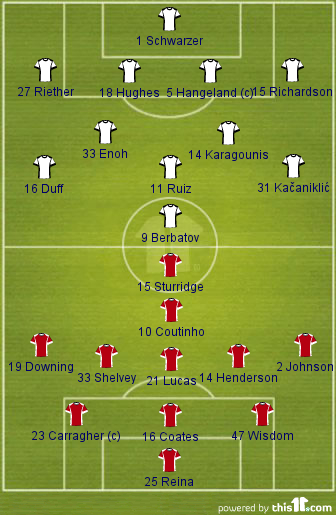 Fulham 1-3 Liverpool (Lineups)