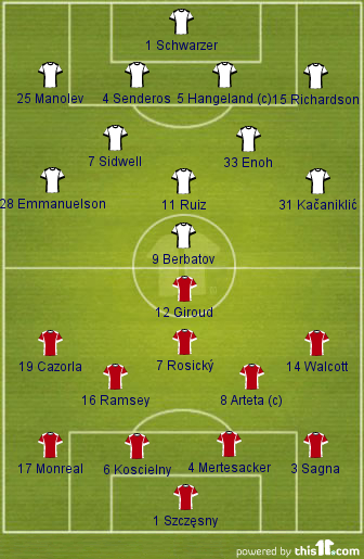 Fulham 0-1 Arsenal (Lineups)