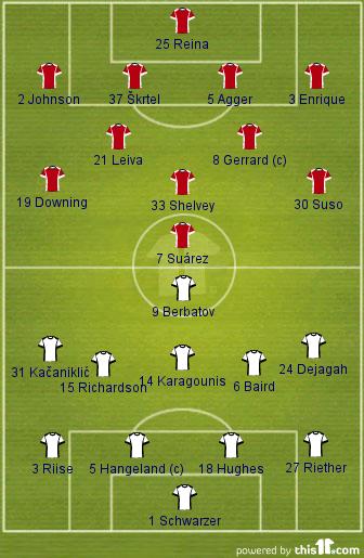 Liverpool 4-0 Fulham (Lineups)