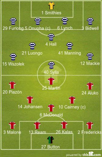 QPR 1-1 Fulham (2016-17 Lineups)