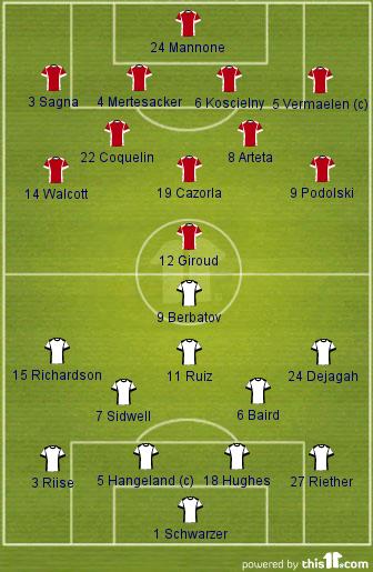 Arsenal v Fulham (Lineups)
