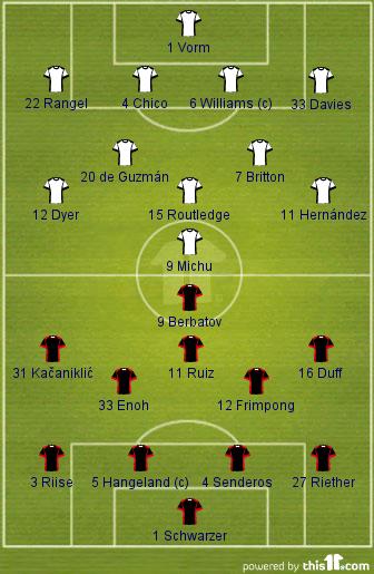 Swansea 0-3 Fulham (Lineups)