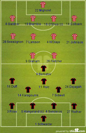 Sunderland 2-2 Fulham (Lineups)