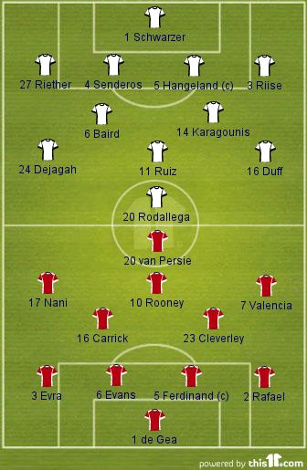 Fulham 0-1 Man Utd (Lineups)