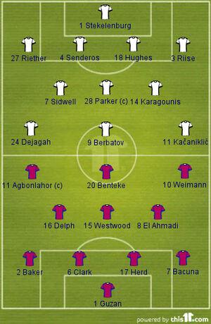 Fulham v Aston Villa (2013-14 Lineups)