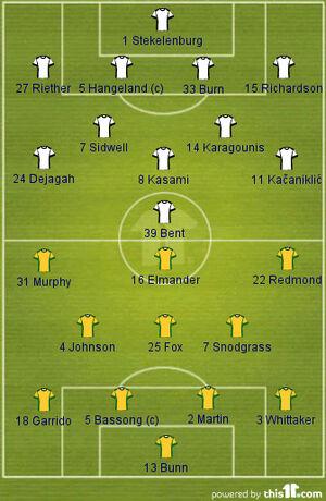 Fulham v Norwich (2013-14 FAC Lineups)