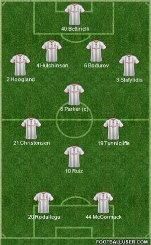 Fulham starting XI (2014-15)