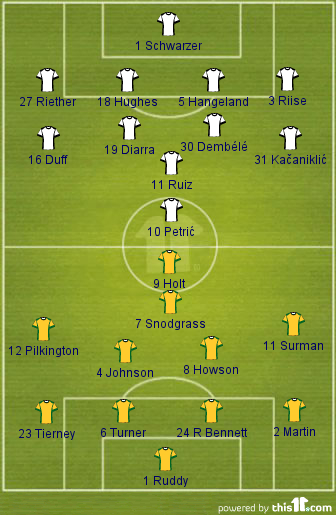 Fulham 5-0 Norwich City (Lineups)