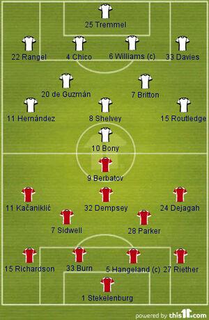Swansea v Fulham (2013-14 Lineups)