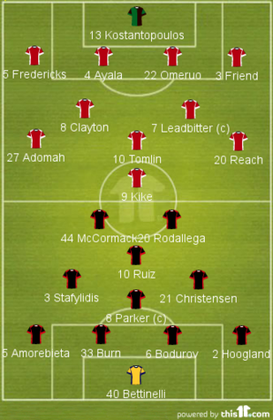 Middlesbrough 2-0 Fulham (2014-15 Lineups)