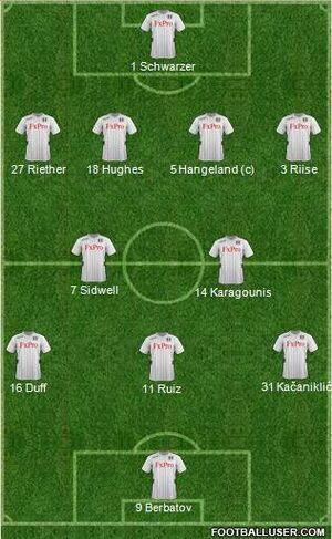 Fulham starting XI (2012-13)