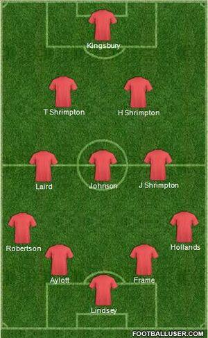 Fulham 0-2 Brentford (Lineups)
