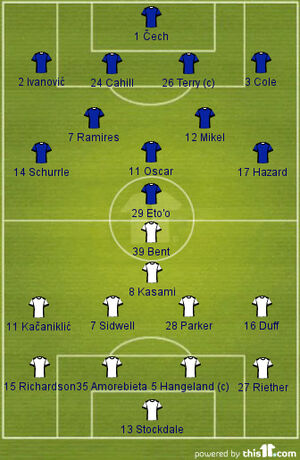 Chelsea v Fulham (2013-14)