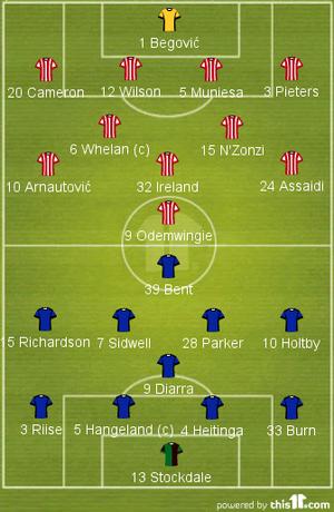 Stoke 4-1 Fulham (2013-14 Lineups)