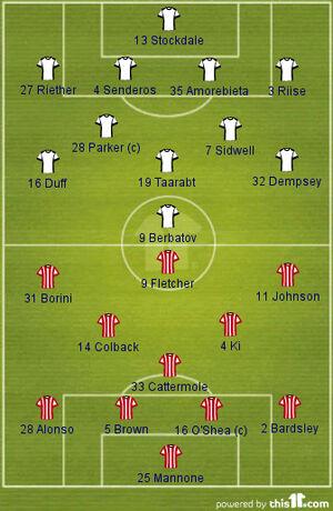 Fulham v Sunderland (2013-14 Lineups)