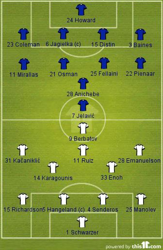 Everton 1-0 Fulham (Lineups)