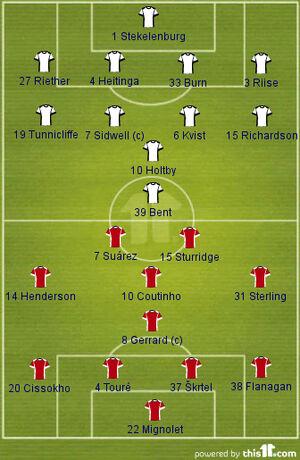 Fulham v Liverpool (2013-14 Lineups)
