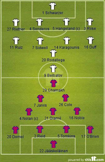Fulham 3-1 West Ham (Lineups)