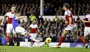 Everton 4-1 Fulham (Osman goal)
