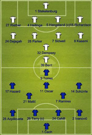 Fulham 1-3 Chelsea (2013-14 Lineups)