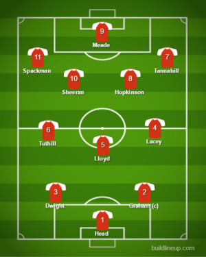 Fulham starting XI (1902-03)