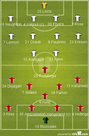 Tottenham 3-1 Fulham (2013-14 Lineups)
