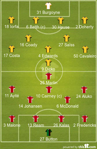 Wolves 4-4 Fulham (2016-17 Lineups)