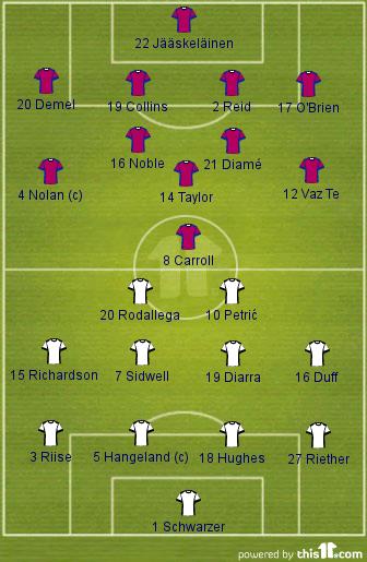 West Ham 3-0 Fulham (Lineups)