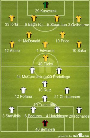 Wolves v Fulham (2014-15 Lineups)