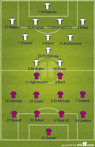 Fulham 1-0 Aston Villa (Lineups)