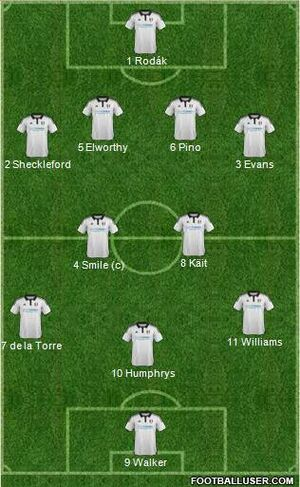 Fulham U21 starting XI (2015-16)