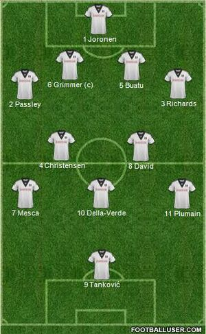 Fulham U21 (2013-14 Lineup)