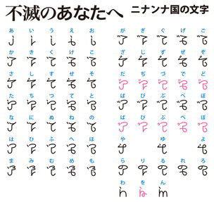 Language 1