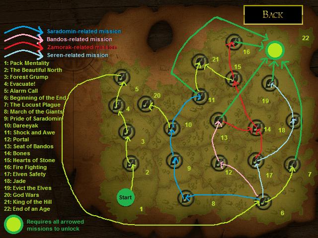 AoG Guthix Awakens Map