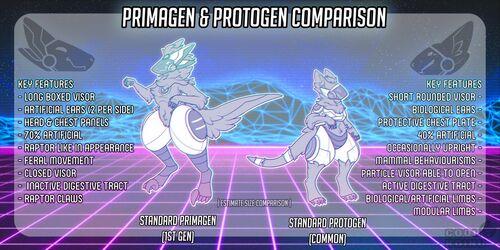 Primagen Protogen Comparison