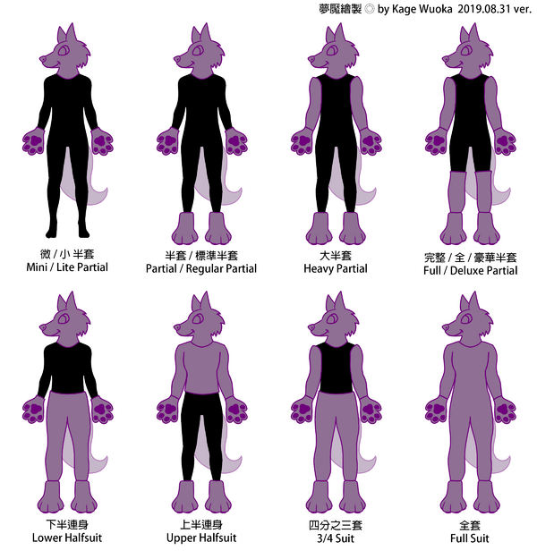 Fursuit types