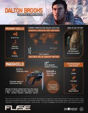 02 Dalton Infographic FINAL