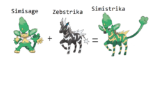 Simistrika