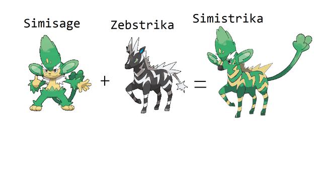 File:Simistrika.png