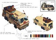 Rustbucket concept
