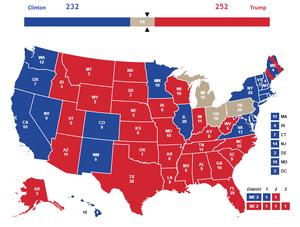 Результаты 2016