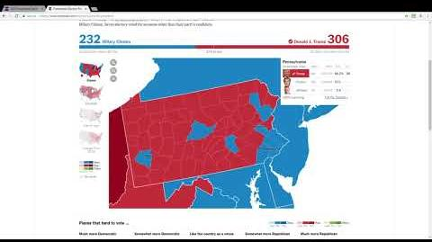 2020 Swing State Analysis- Pennsylvania