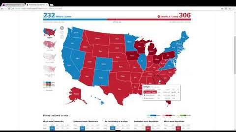 2020 Swing State Analysis- Wisconsin
