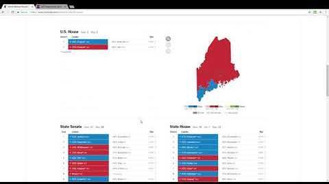 2020 Swing State Analysis- Maine