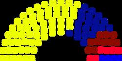 SapmiParliament(2nd)
