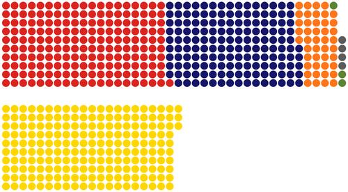 Virtual Parliament 2041