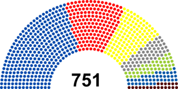 2019 Parlimentry election